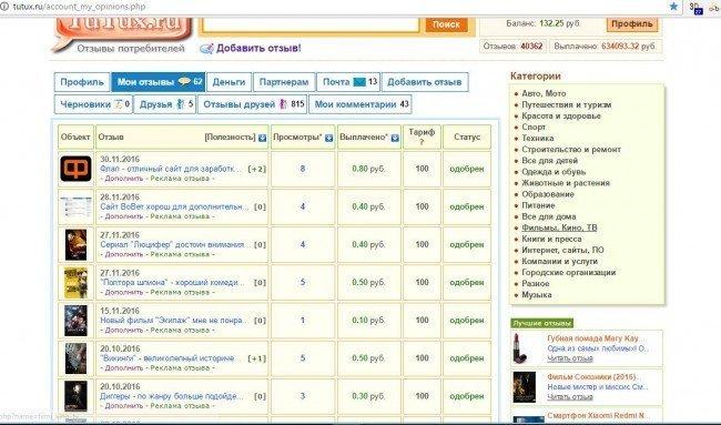 """Сайт отзывов """"Tutux.ru"""" - отзыв"""