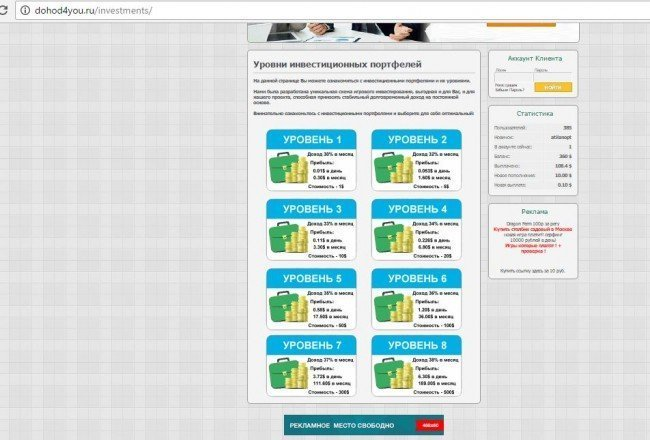 Сайт dohod4you.ru: портфели