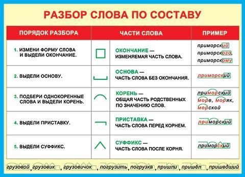 Иваново пеленки оптом от производителя иваново
