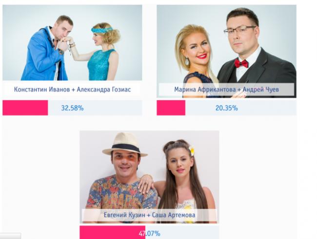 Кузин и Артемова победители конкурса на Дом-2