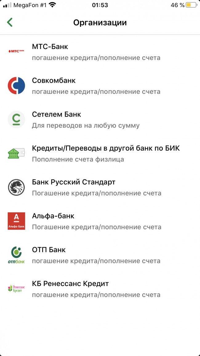 Список кредитных организаций