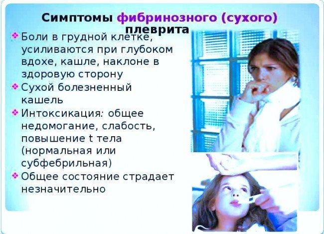 Фибринозный плеврит