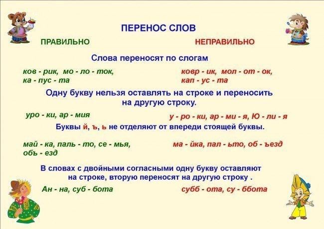правила переноса слова