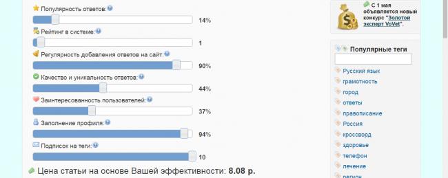 От чего зависит заработок на сайте vovet.ru