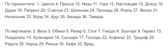 Ответы на Московский кроссворд номер 7 за 2017 год.
