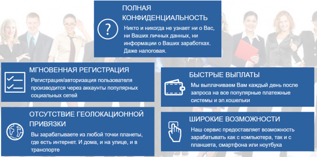 сайт moneycod.ru - лохотрон?