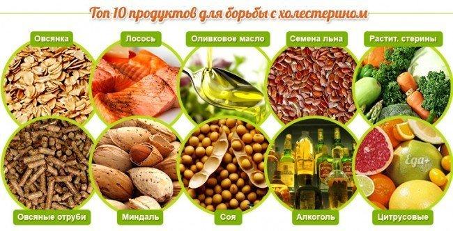 фиброевые кислоты от холестерина препараты