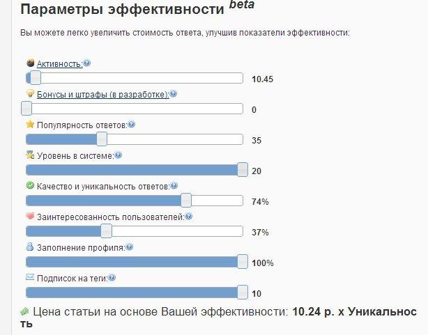 Как влияет уровень Вовета (vovet.ru) на повышение стоимости платных ответов?