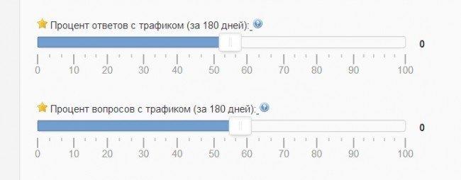 параметры активности