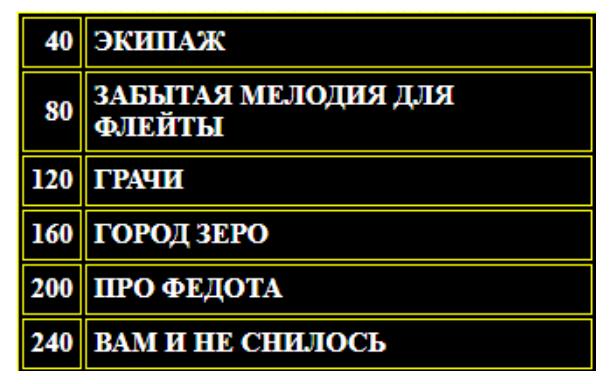 В каких фильмах снимался Леонид Филатов?