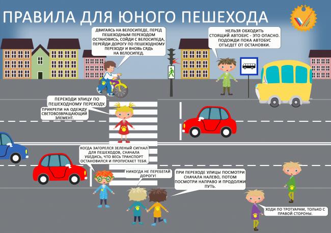 Каждый ребенок и взрослый должен знать как переходить дорогу.