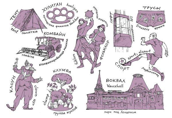 Примеры заимствований в русском языке