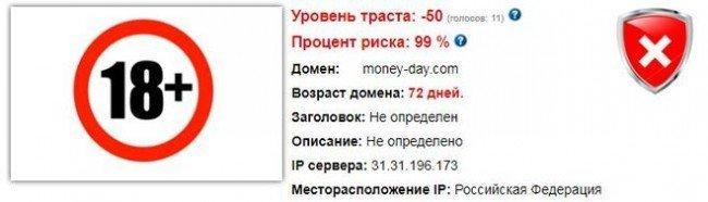 money-day.com лохотрон