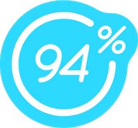 Это не когда не работает 94 процента