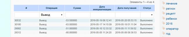 Сколько можно заработать на vovet.ru