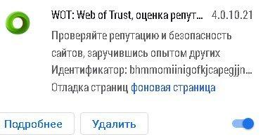 оценка сайта