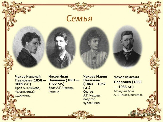 Чехов А.П. - семья
