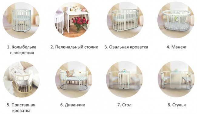 варианты кроваток