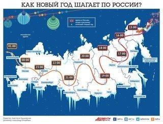 Сколько раз отмечают Новый год под бой курантов в России?