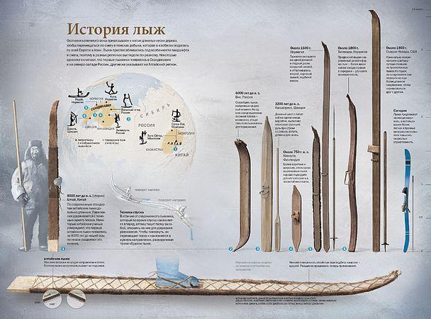 Сколько лет самым древним лыжам?
