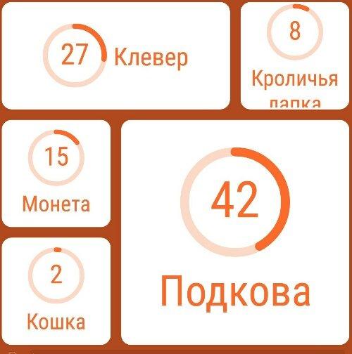 94 игра