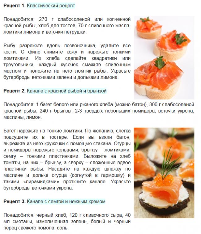 рецепты бутиков с рыбой