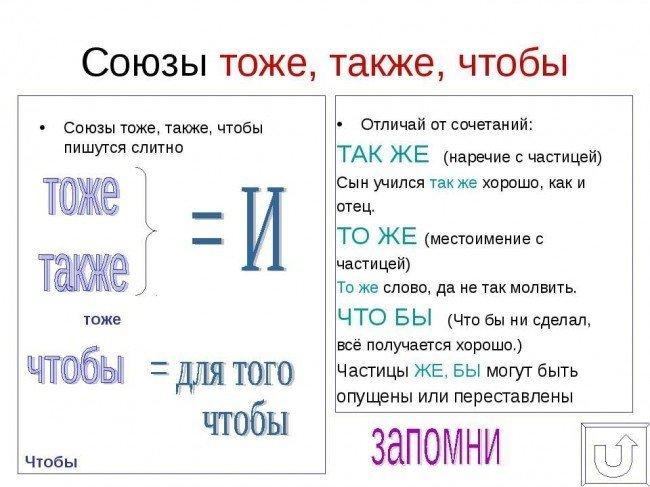 Как правильно написать тоже или то же? Vovet.ru