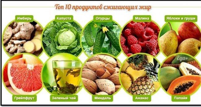 Здоровье и питание: как похудеть