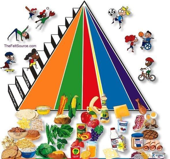 Активный образ жизни, правильное питание чтобы стать здоровым