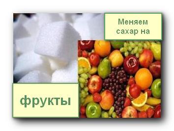 фрукты вместо сахара