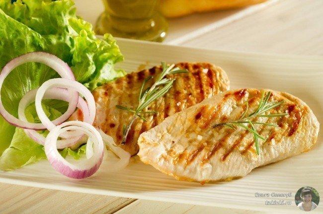 Куриное филе на сковороде рецепты с фото