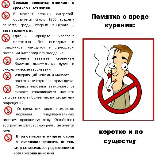 табак и его вред