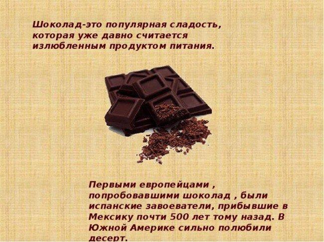 Шоколад покоряет Европу
