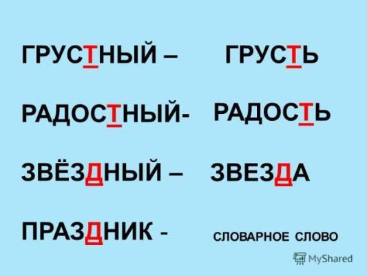 Картинки: лингвисты подсчитали количество слов в русском языке
