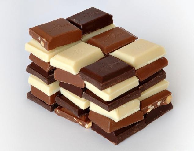 шоколад и его качество