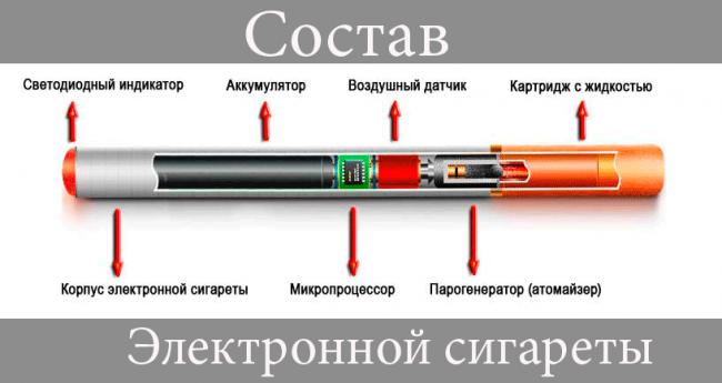 сигарета электоронная, польза и вред