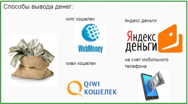 способы вывода денежных средств на ВоВет