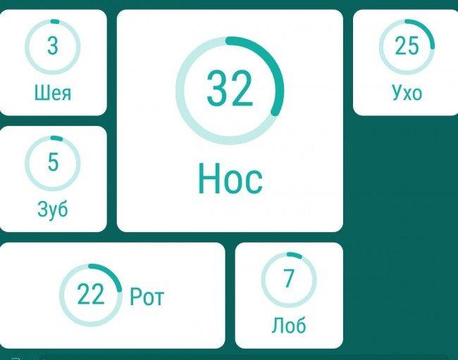 Андроид игра 94% часть тела из трёх букв