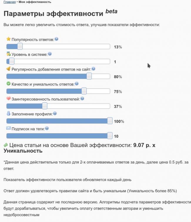 Отзывы о ВоВете - сервисе вопросов и ответов VoVet.ru