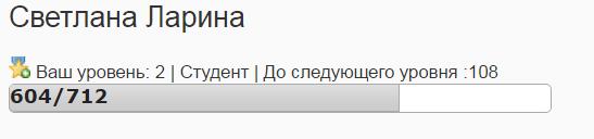 Мой рейтинг на сайте vovet