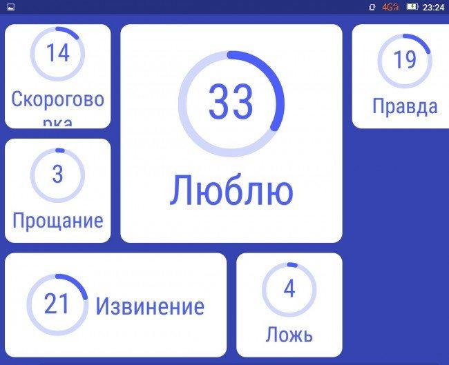 Андроид игра 94%