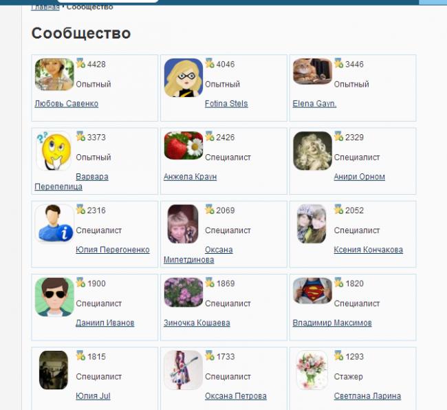 лидеры сайта