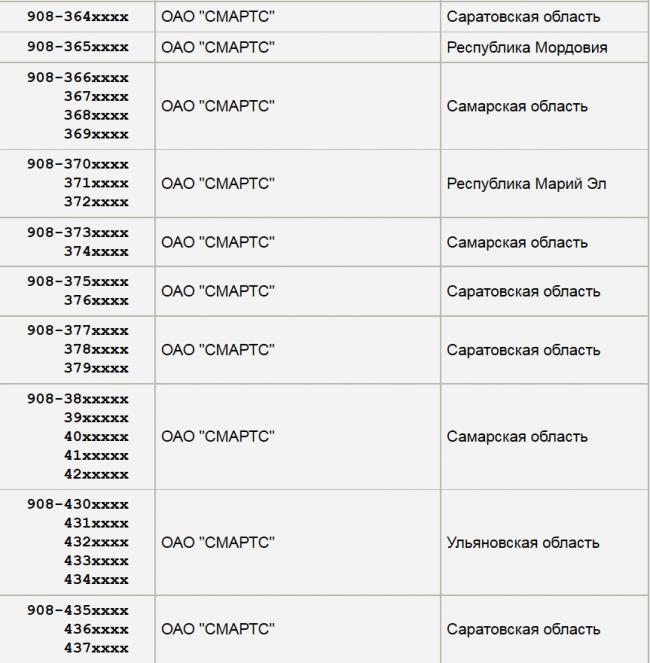 Сэтилайт оператор телекоммуникаций личный кабинет