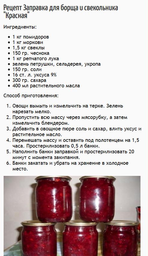 Борщевая заправка на зиму без свеклы рецепт пошагово