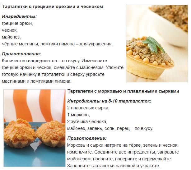 Тарталетки рецепты в домашних условиях 820