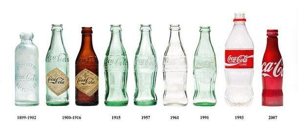 эволюция кока колы