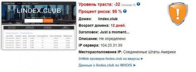 lindex.club - проверка на доверие в сети