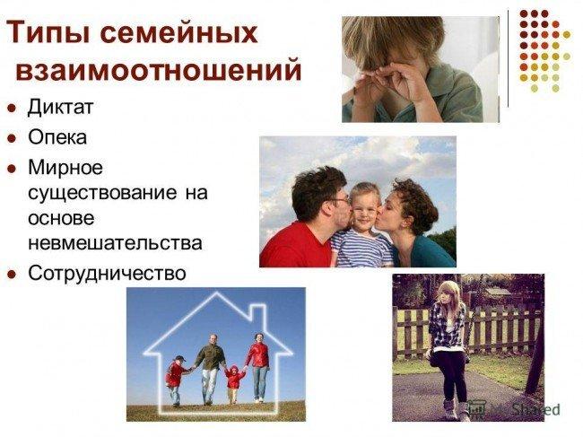 семья и взаимоотношения