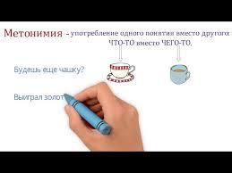 Метонимия