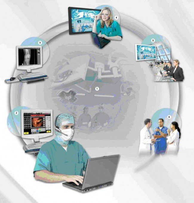 telemedicine research paper This paper is a discussion of the global trends related to telemedicine, the numerous impacts of telemedicine on the practice of nursing, both now and in the future, and the response that the nursing profession may choose to take to this new technology.